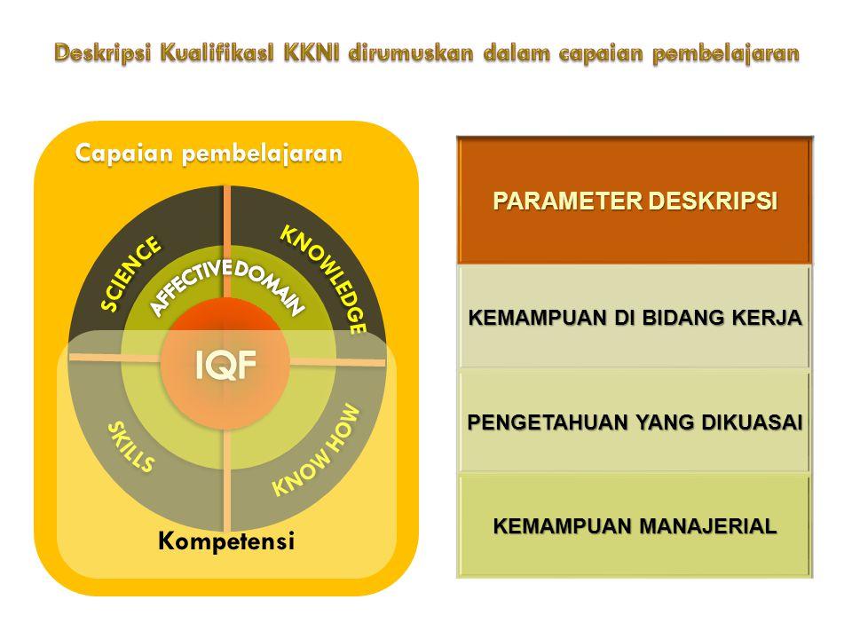 Kompetensi Capaian pembelajaran