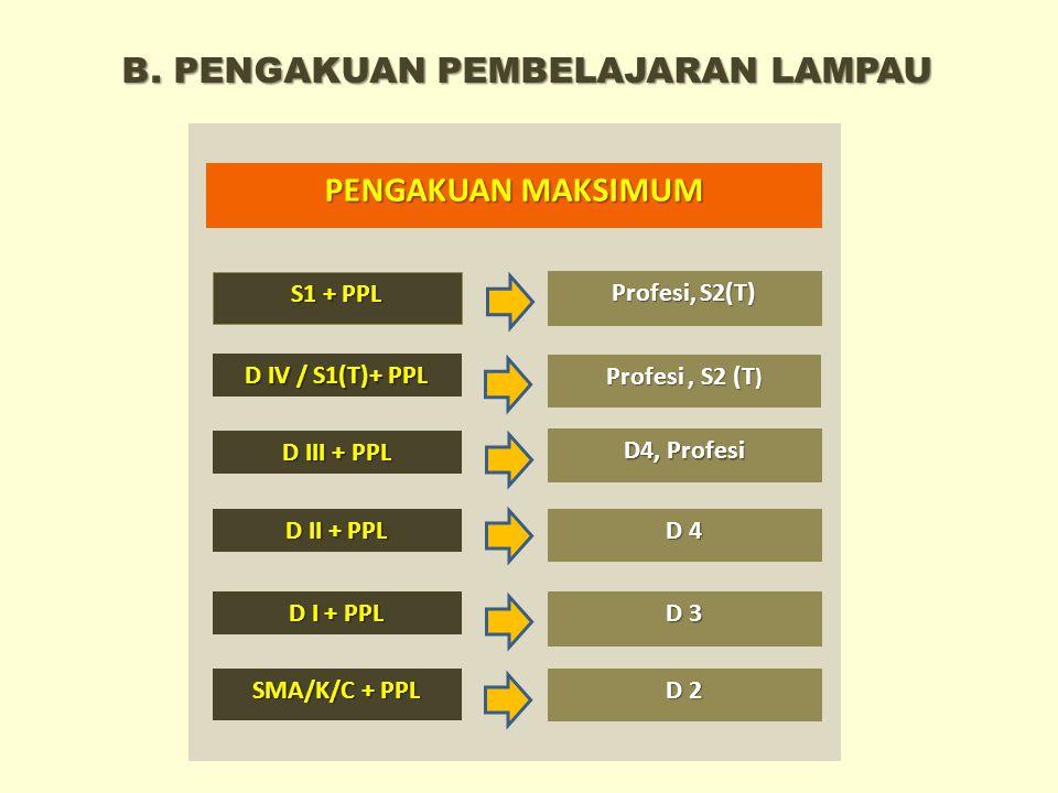 B. PENGAKUAN PEMBELAJARAN LAMPAU PENGAKUAN MAKSIMUM SMA/K/C + PPL D 2 D I + PPL D 3 D II + PPL D 4 D III + PPL D4, Profesi D IV / S1(T)+ PPL Profesi,