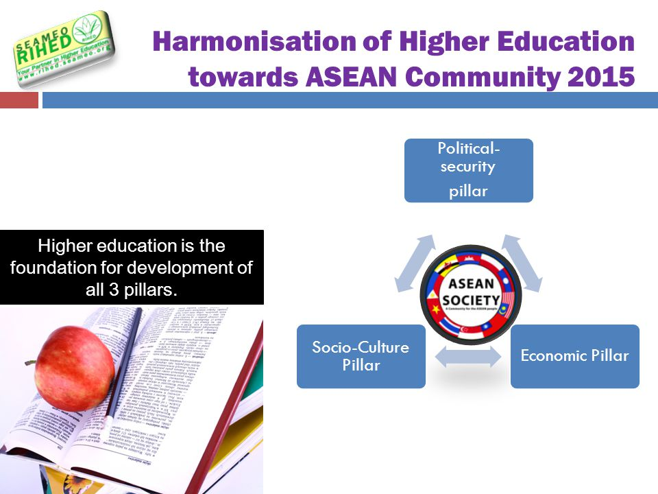 Harmonisation of Higher Education towards ASEAN Community 2015 Higher education is the foundation for development of all 3 pillars. Political- securit