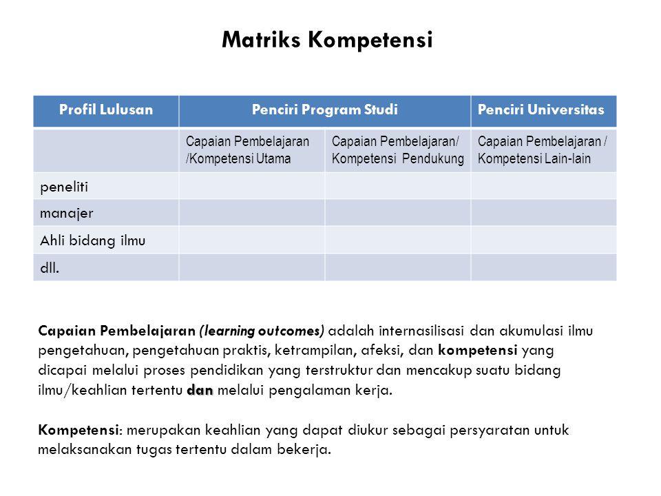 Profil LulusanPenciri Program StudiPenciri Universitas Capaian Pembelajaran /Kompetensi Utama Capaian Pembelajaran/ Kompetensi Pendukung Capaian Pembe
