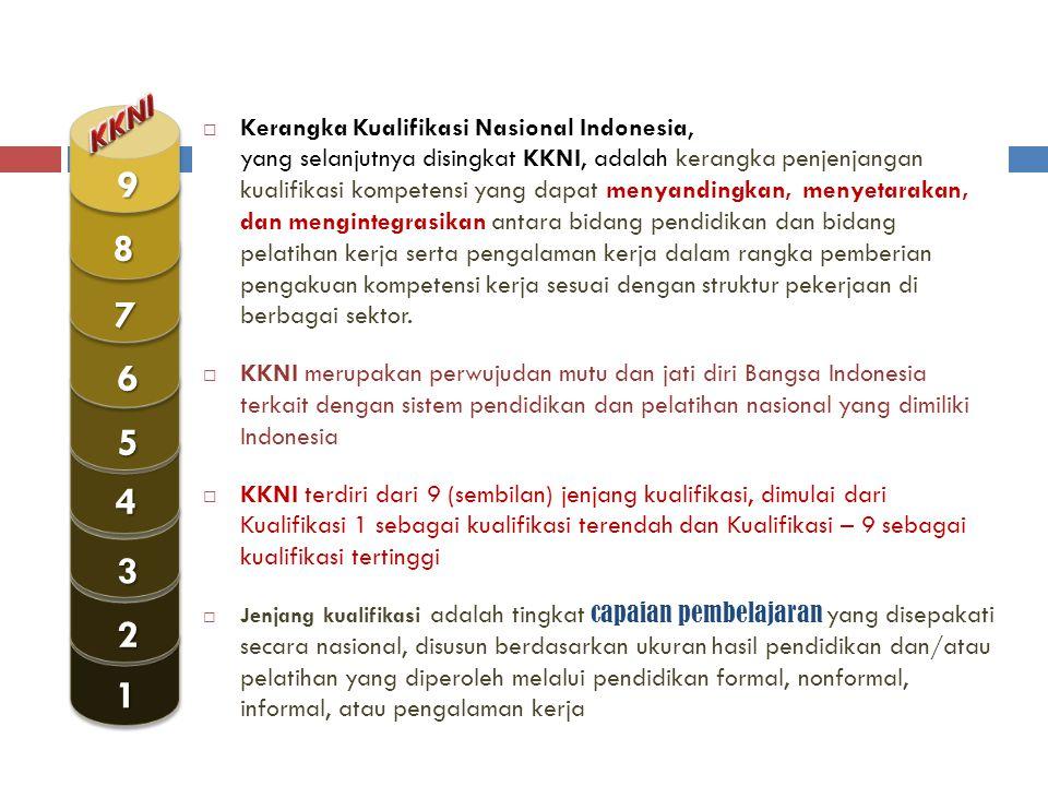  Kerangka Kualifikasi Nasional Indonesia, yang selanjutnya disingkat KKNI, adalah kerangka penjenjangan kualifikasi kompetensi yang dapat menyandingk