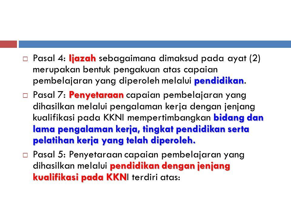 Profesi Spesialis 1 Spesialis 2 Sekolah Menegah Atas/ Kejuruan/ Madrasah Alyah Sarjana (S1) Magister (S2) Doktor (S3) Diploma 4 (D4) Magister Terapan (S2) Doktor Terapan (S3) Doktor Terapan (S3) Diploma 1 (D1) Diploma 3 (D3) Diploma 2 (D2) Sistem matrikulasi Sistem RPL C.