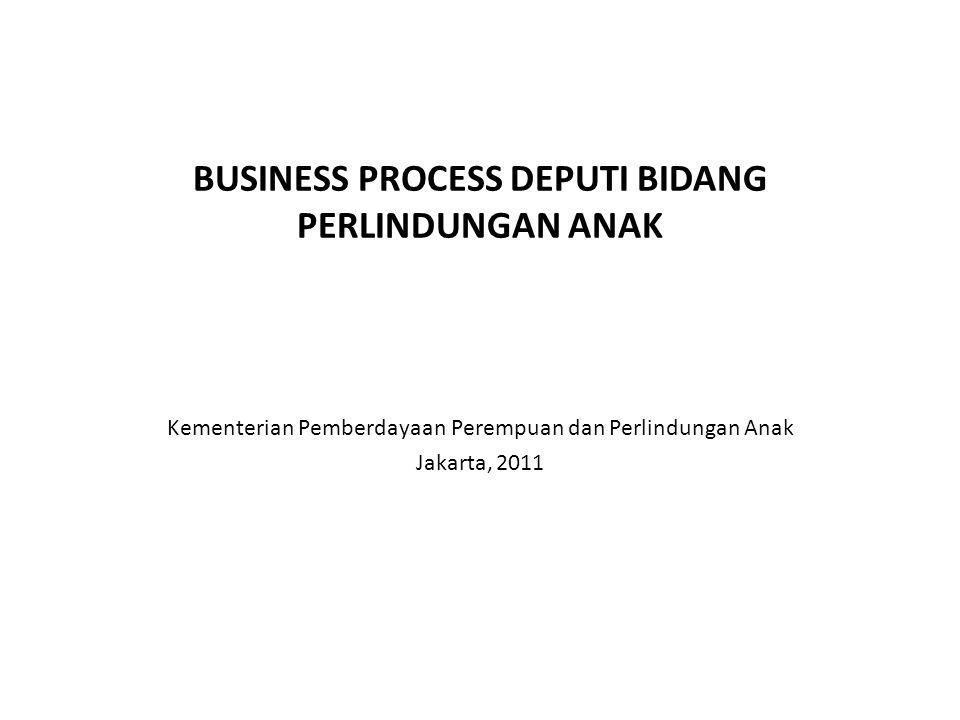 BUSINESS PROCESS DEPUTI BIDANG PERLINDUNGAN ANAK Kementerian Pemberdayaan Perempuan dan Perlindungan Anak Jakarta, 2011