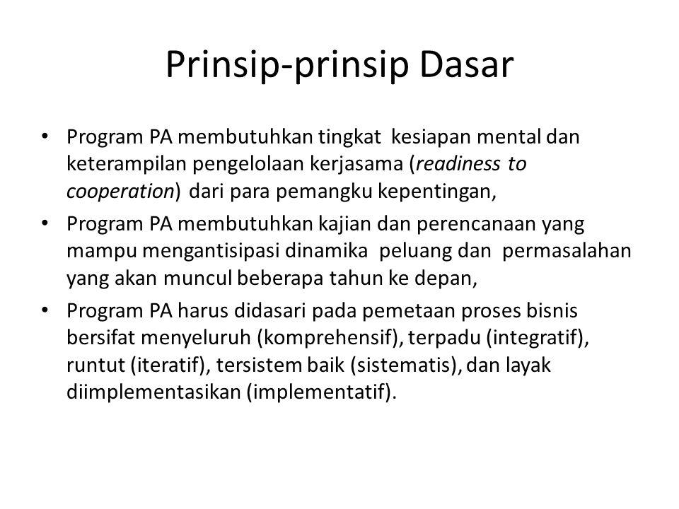 Prinsip-prinsip Dasar Program PA membutuhkan tingkat kesiapan mental dan keterampilan pengelolaan kerjasama (readiness to cooperation) dari para peman