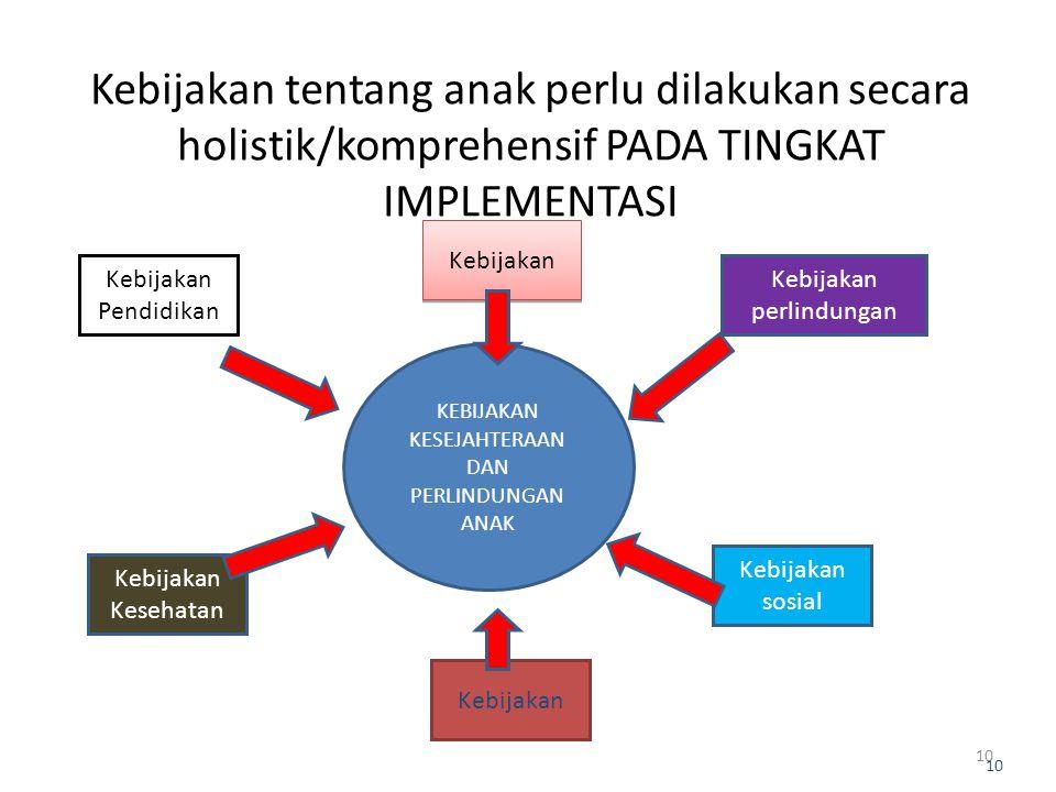 10 Kebijakan tentang anak perlu dilakukan secara holistik/komprehensif PADA TINGKAT IMPLEMENTASI KEBIJAKAN KESEJAHTERAAN DAN PERLINDUNGAN ANAK Kebijak