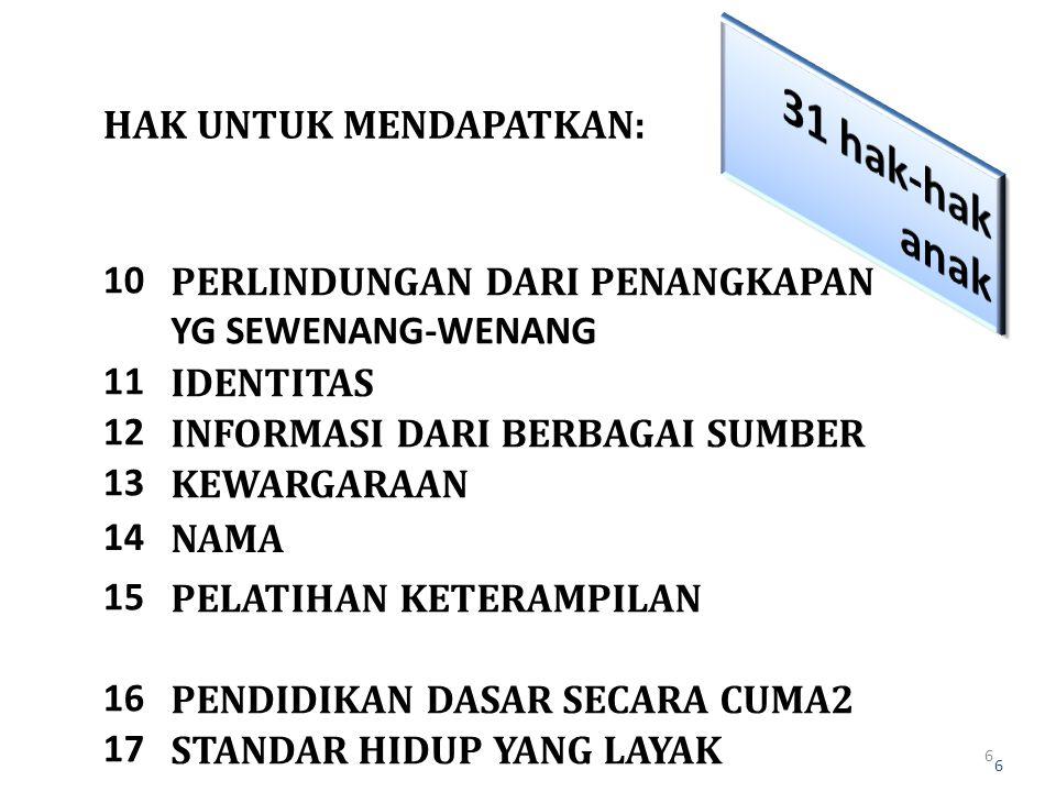 HAK UNTUK MENDAPATKAN: 10 PERLINDUNGAN DARI PENANGKAPAN YG SEWENANG-WENANG 11 IDENTITAS 12 INFORMASI DARI BERBAGAI SUMBER 13 KEWARGARAAN 14 NAMA 15 PE