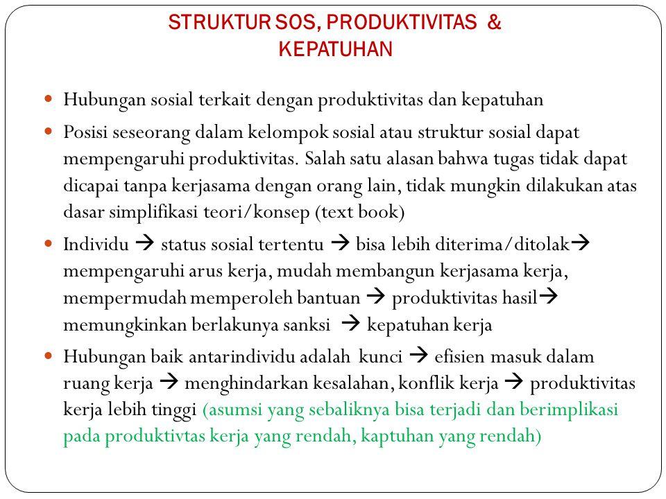 STRUKTUR SOSIAL DAN INOVASI Struktur sosial berpengaruh pada inovasi dan difunsinya (penyebarannya).