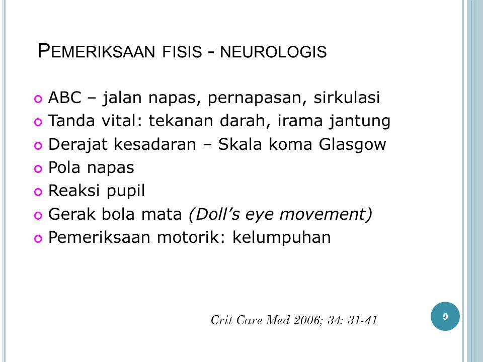 P EMILIHAN OAE BERDASARKAN TIPE KEJANG FokalFokal - umum UmumMioklonikAbsense CBZ Efektif Perberat As Val Efektif Fenitoin Efektif InefektifPerberat PHB Efektif Perberat Levetir Efektif TPX Efektif The epilepsies 2005.