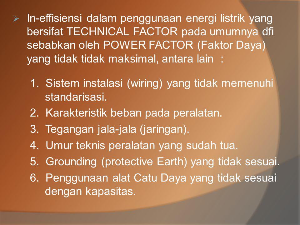  In-effisiensi dalam penggunaan energi listrik yang bersifat TECHNICAL FACTOR pada umumnya dfi sebabkan oleh POWER FACTOR (Faktor Daya) yang tidak ti