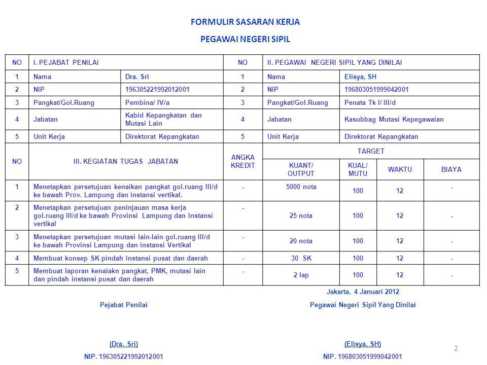 2 Jakarta, 4 Januari 2012 Pejabat PenilaiPegawai Negeri Sipil Yang Dinilai (Dra. Sri)(Elisya, SH) NIP. 196305221992012001NIP. 196803051999042001 FORMU