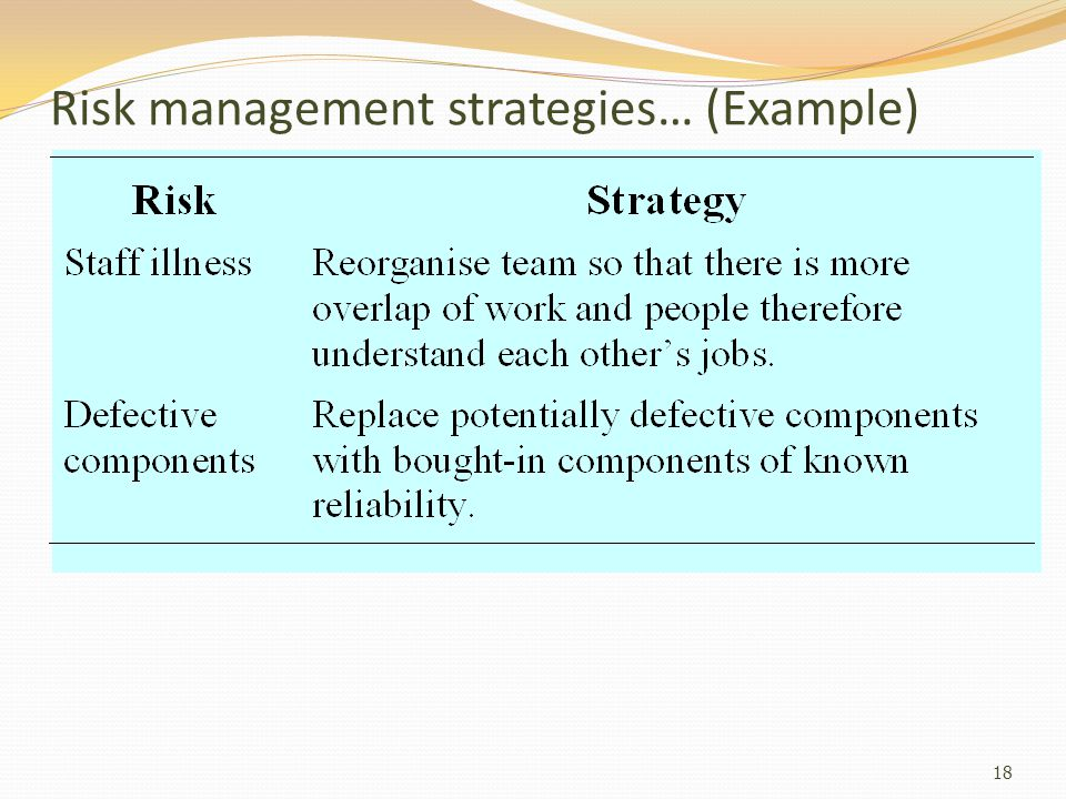 Risk management strategies… (Example) 18
