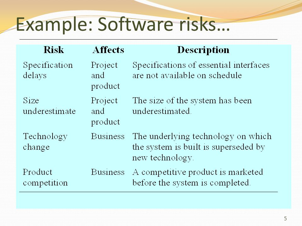 Example: Software risks… 5
