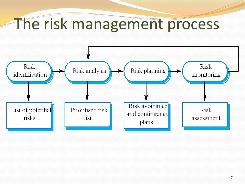 The risk management process 7