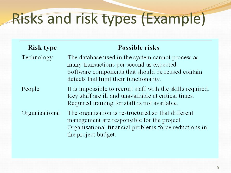 Risks and risk types (Example) 9