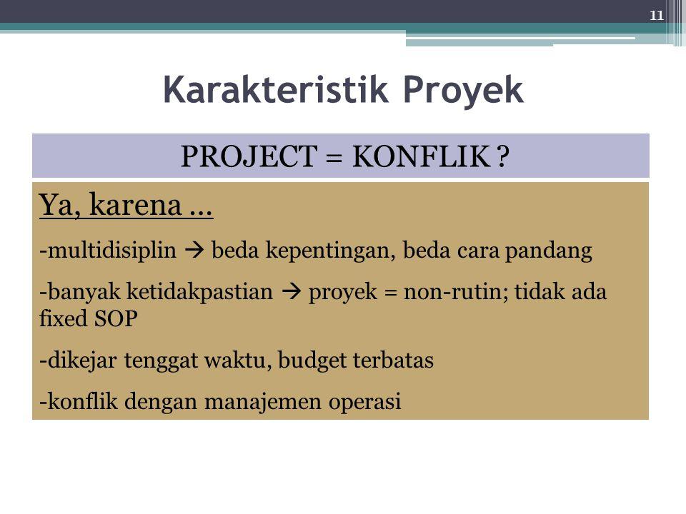 Project vs Operation ProjectOperation Bercorak dinamis & tidak rutinBerlangsung secara berulang-ulang Siklus relatif pendekDalam waktu yang panjang In