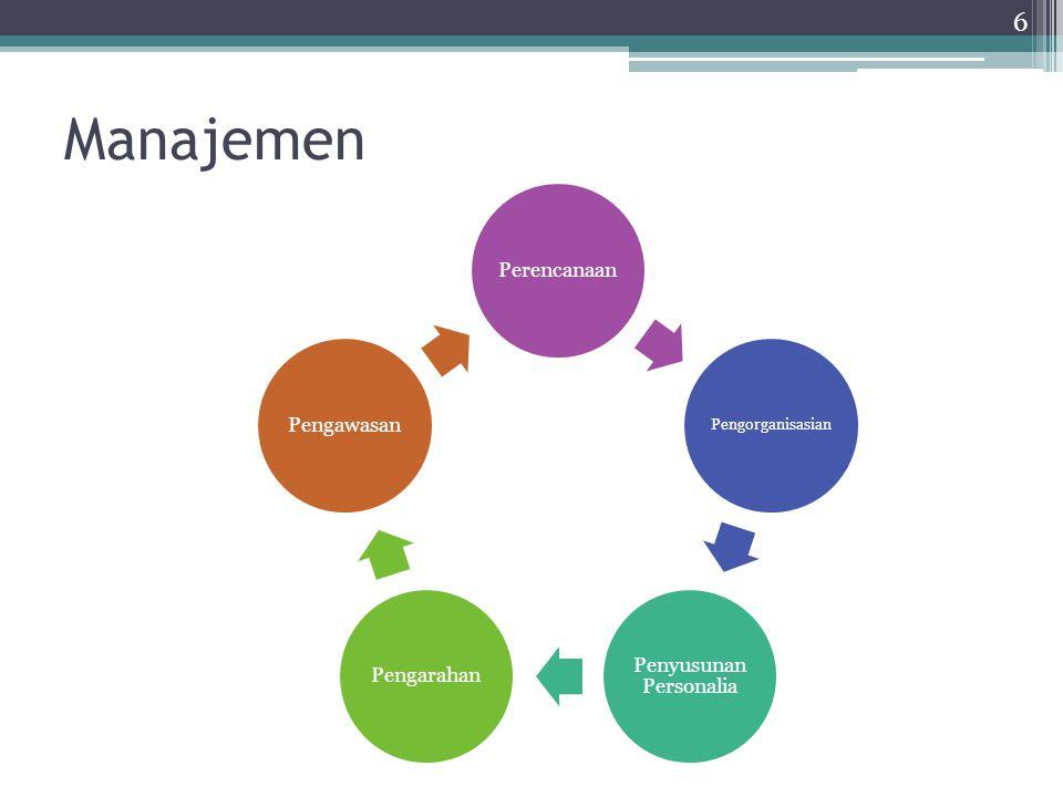 Pengantar Manajemen Proyek 5