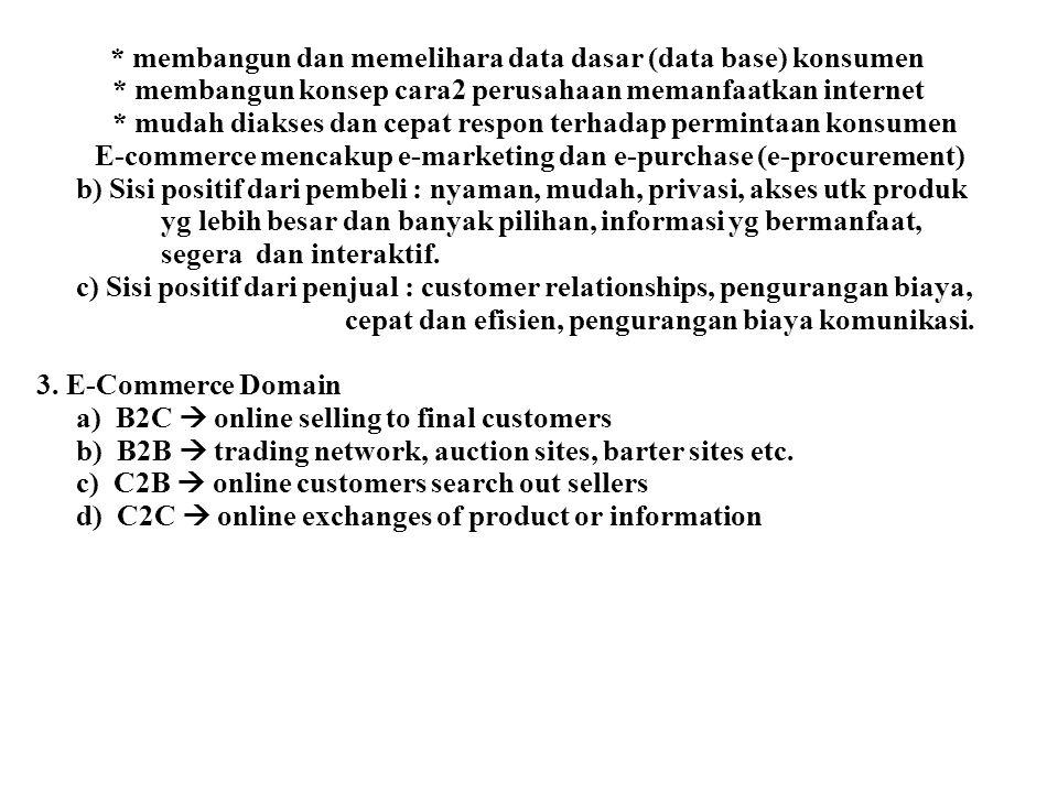 * membangun dan memelihara data dasar (data base) konsumen * membangun konsep cara2 perusahaan memanfaatkan internet * mudah diakses dan cepat respon