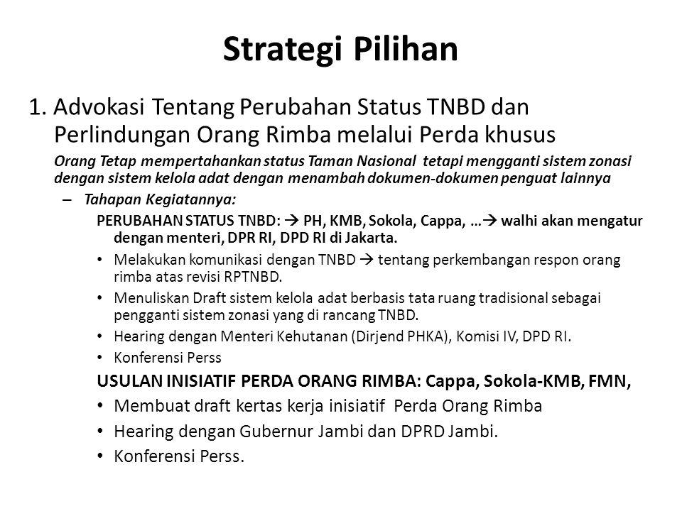 Strategi Pilihan 1.