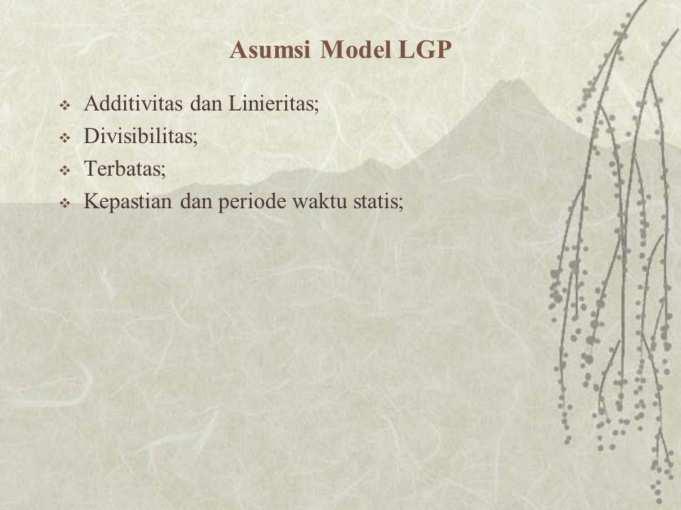 Asumsi Model LGP  Additivitas dan Linieritas;  Divisibilitas;  Terbatas;  Kepastian dan periode waktu statis;