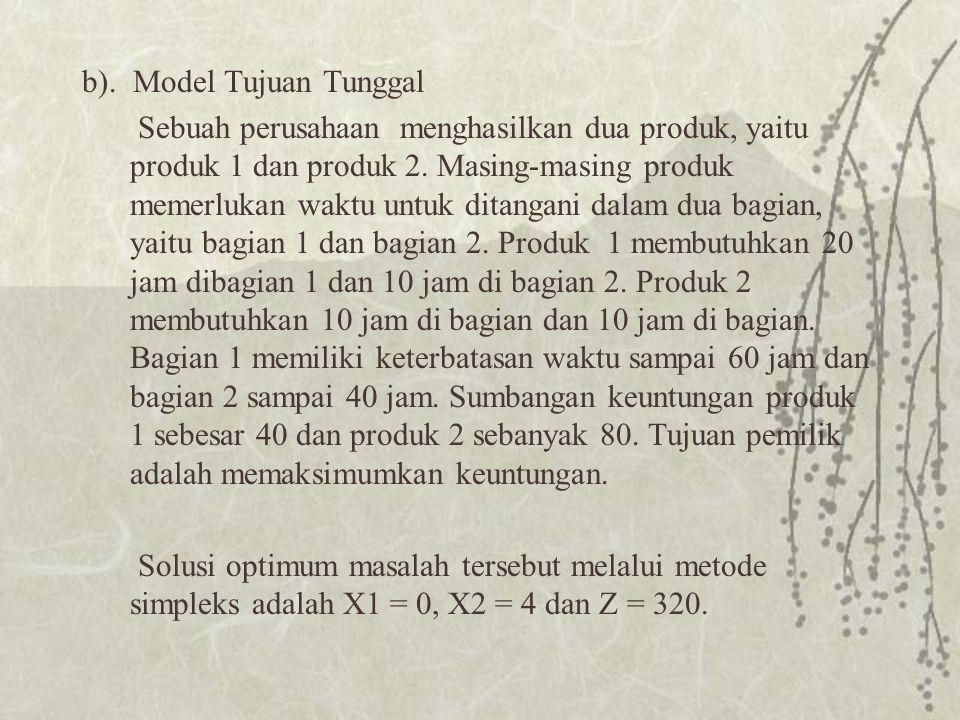 b).Model Tujuan Tunggal Sebuah perusahaan menghasilkan dua produk, yaitu produk 1 dan produk 2.