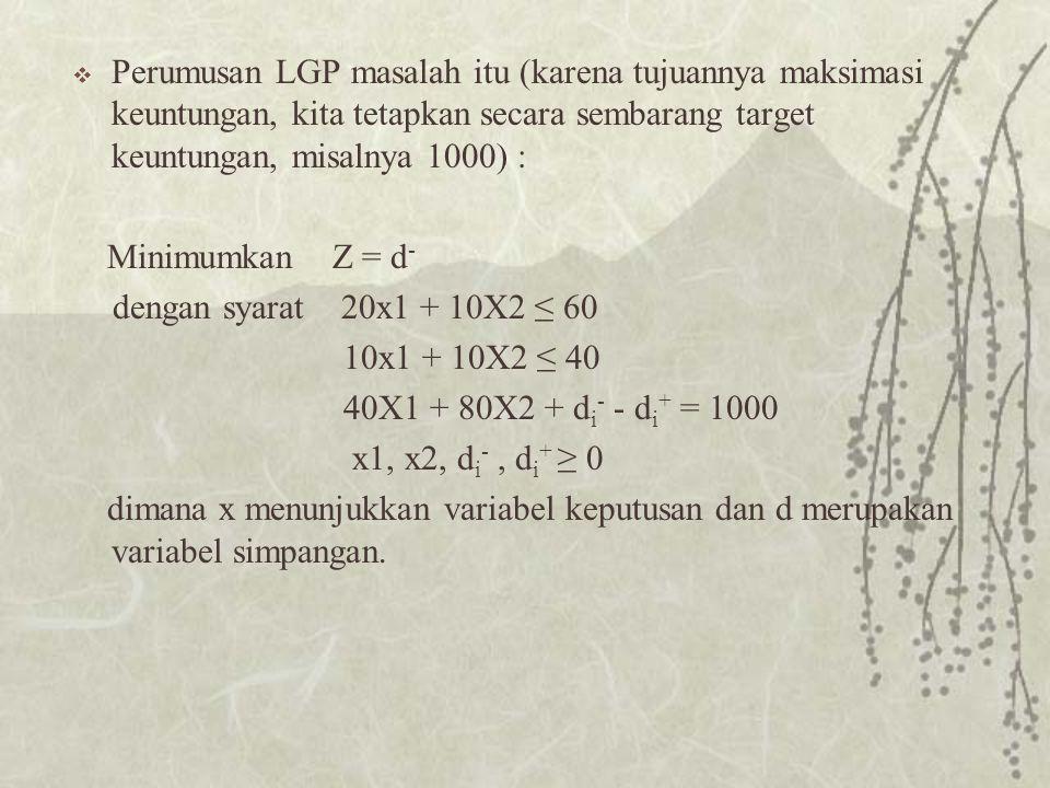  Perumusan LGP masalah itu (karena tujuannya maksimasi keuntungan, kita tetapkan secara sembarang target keuntungan, misalnya 1000) : Minimumkan Z = d - dengan syarat 20x1 + 10X2 ≤ 60 10x1 + 10X2 ≤ 40 40X1 + 80X2 + d i - - d i + = 1000 x1, x2, d i -, d i + ≥ 0 dimana x menunjukkan variabel keputusan dan d merupakan variabel simpangan.