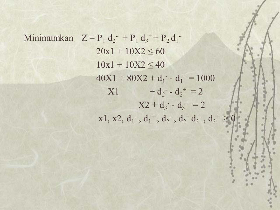 Minimumkan Z = P 1 d 2 - + P 1 d 3 + + P 2 d 1 - 20x1 + 10X2 ≤ 60 10x1 + 10X2 ≤ 40 40X1 + 80X2 + d 1 - - d 1 + = 1000 X1 + d 2 - - d 2 + = 2 X2 + d 3 - - d 3 + = 2 x1, x2, d 1 -, d 1 +, d 2 -, d 2 + d 3 -, d 3 + ≥ 0