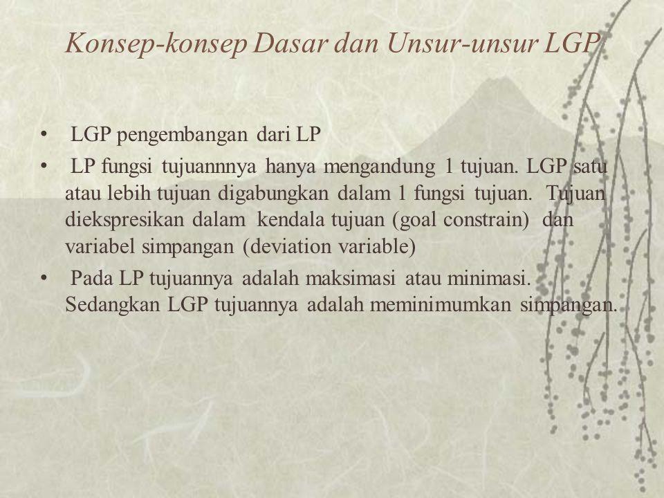 Konsep-konsep Dasar dan Unsur-unsur LGP LGP pengembangan dari LP LP fungsi tujuannnya hanya mengandung 1 tujuan.