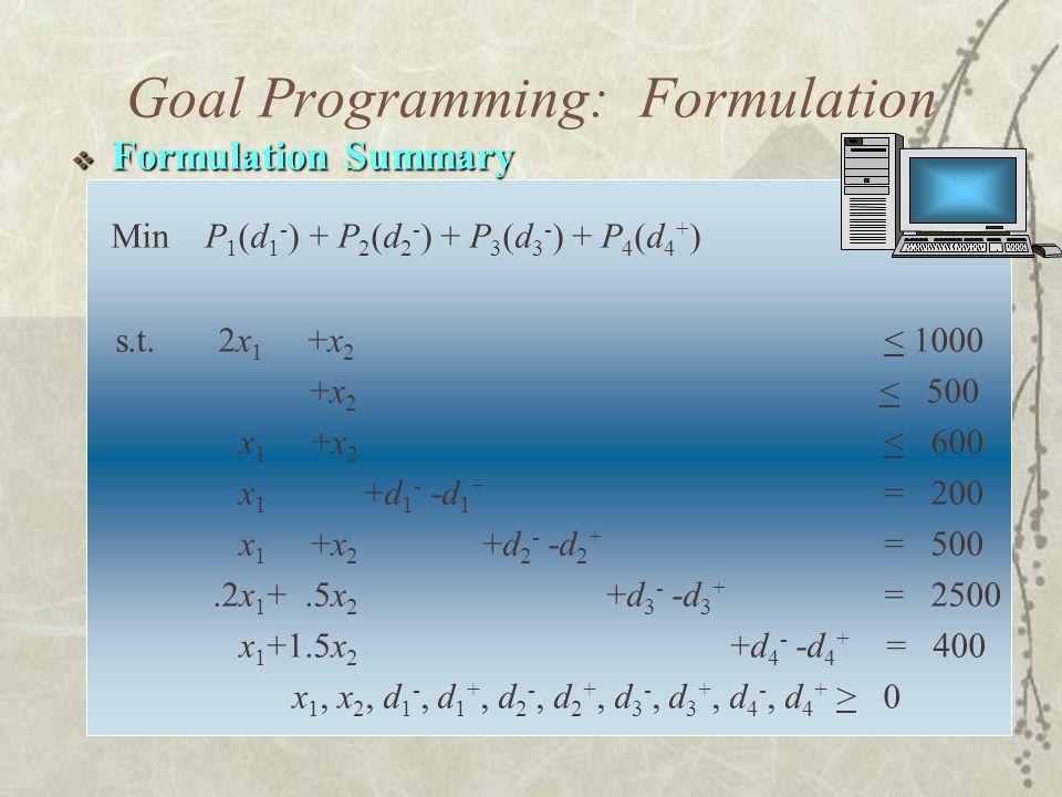  Formulation Summary Min P 1 (d 1 - ) + P 2 (d 2 - ) + P 3 (d 3 - ) + P 4 (d 4 + ) s.t.