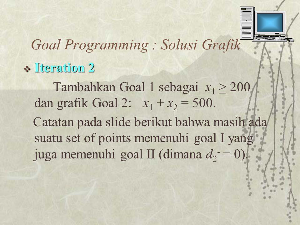  Iteration 2 Tambahkan Goal 1 sebagai x 1 > 200 dan grafik Goal 2:x 1 + x 2 = 500.