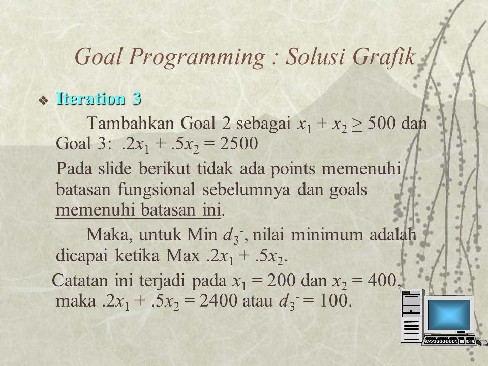  Iteration 3 Tambahkan Goal 2 sebagai x 1 + x 2 > 500 dan Goal 3:.2x 1 +.5x 2 = 2500 Pada slide berikut tidak ada points memenuhi batasan fungsional sebelumnya dan goals memenuhi batasan ini.