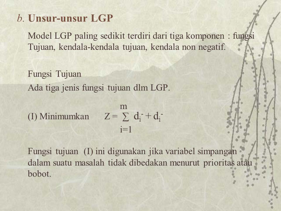 b. Unsur-unsur LGP Model LGP paling sedikit terdiri dari tiga komponen : fungsi Tujuan, kendala-kendala tujuan, kendala non negatif. Fungsi Tujuan Ada