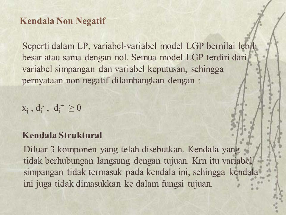 Kendala Non Negatif Seperti dalam LP, variabel-variabel model LGP bernilai lebih besar atau sama dengan nol.