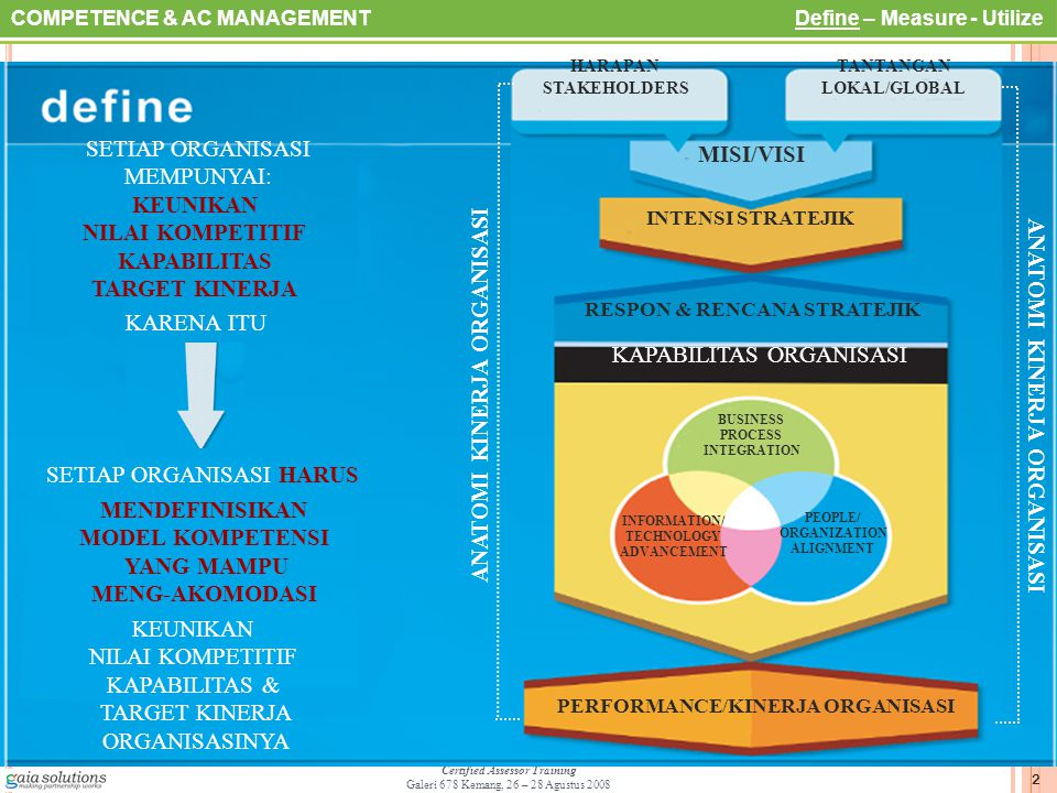 3 Certified Assessor Training Galeri 678 Kemang, 26 – 28 Agustus 2008 COMPETENCE MANAGEMENT DEFINE : VISION to COMPETENCE MODEL Misi/Visi Intensi Stratejik Respon Stratejik Expert Panel FGD Interview Role/Responsibility Job Specification Business Process COMPETENCE DOMAIN KOMPETENSI HARUS …