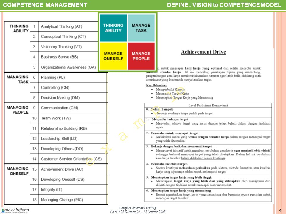 4 Certified Assessor Training Galeri 678 Kemang, 26 – 28 Agustus 2008 1 e x a m p le COMPETENCE MANAGEMENT DEFINE : VISION to COMPETENCE MODEL