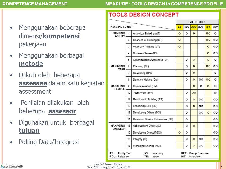 7 Certified Assessor Training Galeri 678 Kemang, 26 – 28 Agustus 2008 COMPETENCE MANAGEMENTMEASURE : TOOLS DESIGN to COMPETENCE PROFILE Menggunakan be