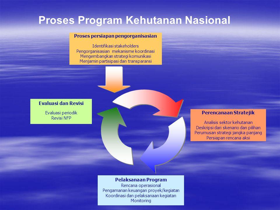 Proses Program Kehutanan Nasional Proses persiapan pengorganisasian Identifikasi stakeholders Pengorganisasian mekanisme koordinasi Mengembangkan stra