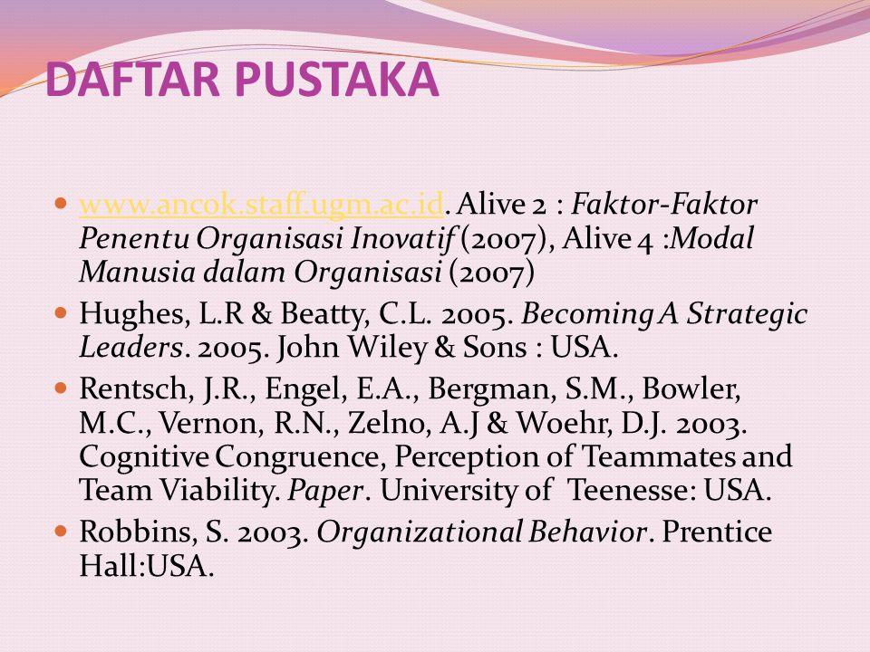 DAFTAR PUSTAKA www.ancok.staff.ugm.ac.id. Alive 2 : Faktor-Faktor Penentu Organisasi Inovatif (2007), Alive 4 :Modal Manusia dalam Organisasi (2007) w