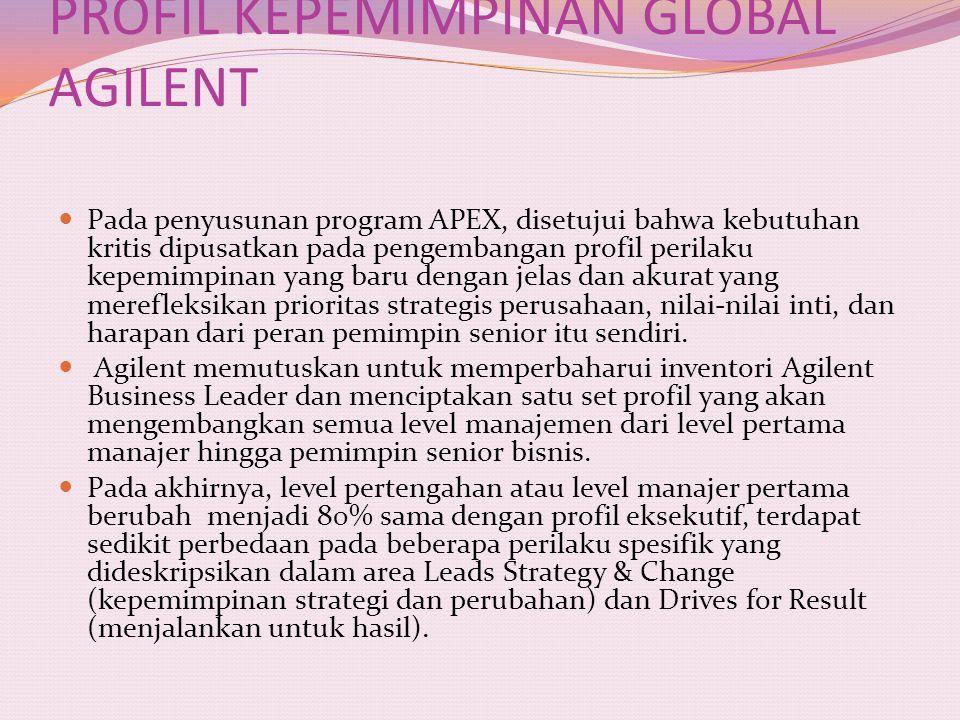 PROFIL KEPEMIMPINAN GLOBAL AGILENT Pada penyusunan program APEX, disetujui bahwa kebutuhan kritis dipusatkan pada pengembangan profil perilaku kepemim
