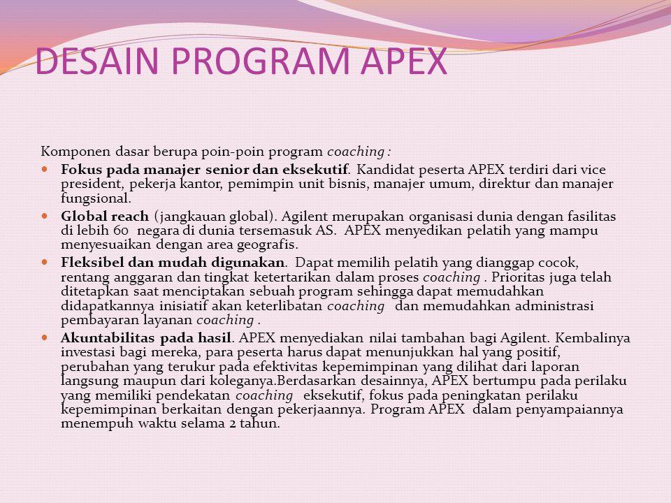 DESAIN PROGRAM APEX Komponen dasar berupa poin-poin program coaching : Fokus pada manajer senior dan eksekutif. Kandidat peserta APEX terdiri dari vic