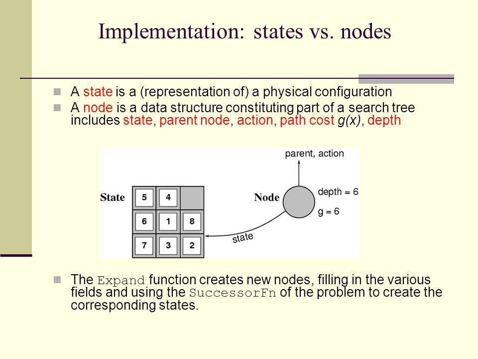 Implementation: states vs.