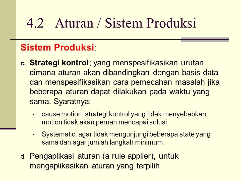 4.2 Aturan / Sistem Produksi Sistem Produksi : c. Strategi kontrol; yang menspesifikasikan urutan dimana aturan akan dibandingkan dengan basis data da