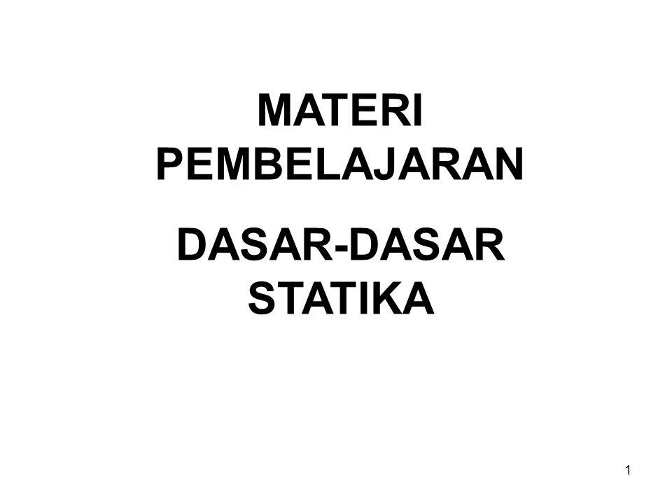 2 Literatur : 1.STATIKA 1,2 Soemono,penerbit itb,Bandung.