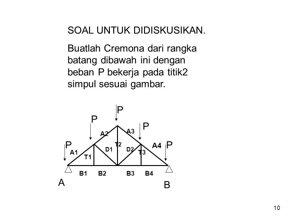 10 SOAL UNTUK DIDISKUSIKAN. Buatlah Cremona dari rangka batang dibawah ini dengan beban P bekerja pada titik2 simpul sesuai gambar. P P P P P A B B1B2