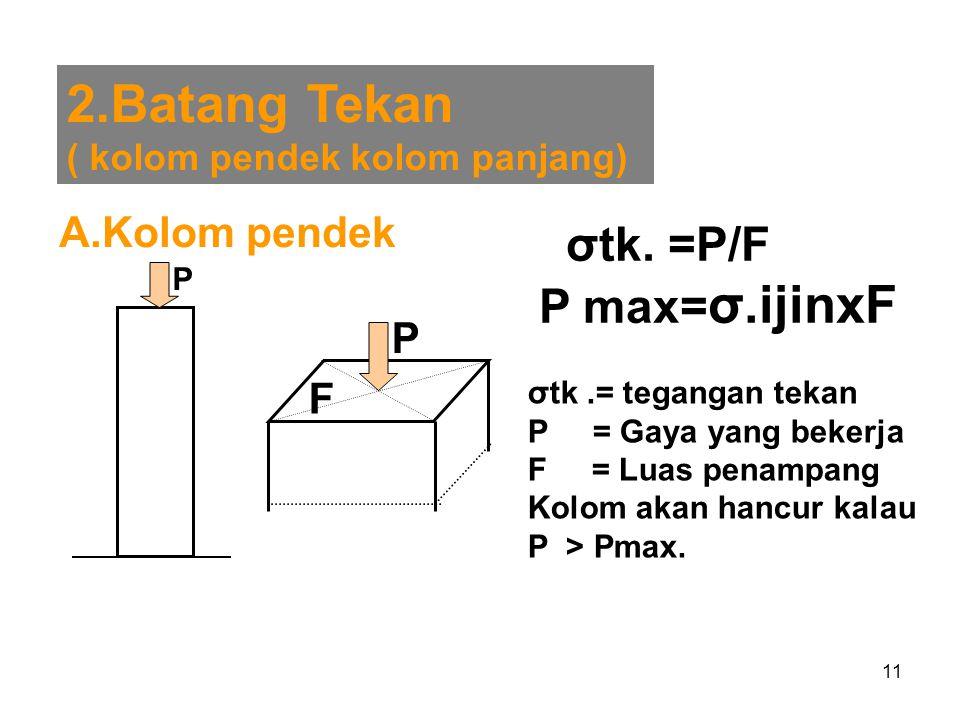 11 2.Batang Tekan ( kolom pendek kolom panjang) A.Kolom pendek P F P σtk. =P/F P max= σ.ijinxF σtk.= tegangan tekan P = Gaya yang bekerja F = Luas pen