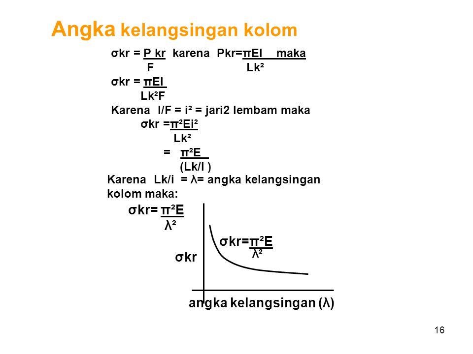 16 σkr = P kr karena Pkr=πEI maka F Lk² σkr = πEI Lk²F Karena I/F = i² = jari2 lembam maka σkr =π²Ei² Lk² = π²E (Lk/i ) Karena Lk/i = λ= angka kelangs