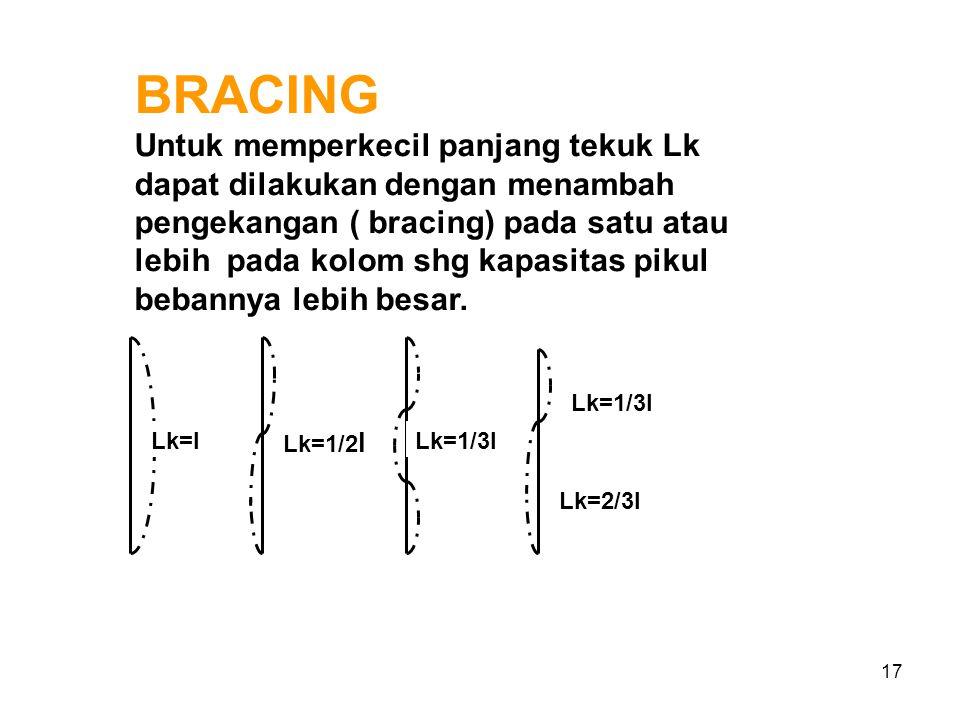 17 BRACING Untuk memperkecil panjang tekuk Lk dapat dilakukan dengan menambah pengekangan ( bracing) pada satu atau lebih pada kolom shg kapasitas pik