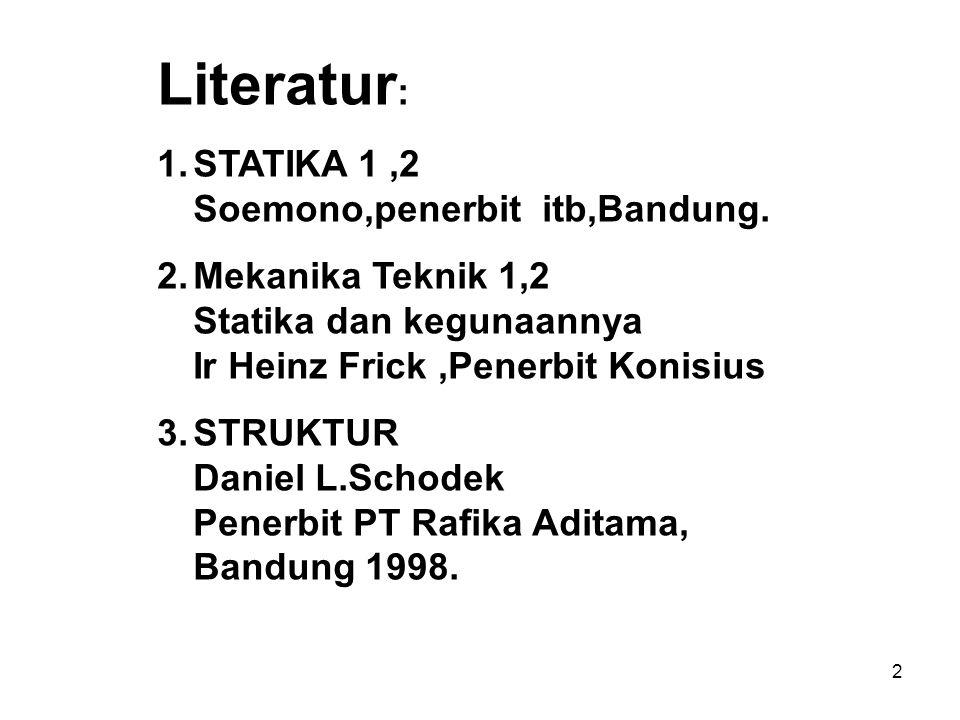2 Literatur : 1.STATIKA 1,2 Soemono,penerbit itb,Bandung. 2.Mekanika Teknik 1,2 Statika dan kegunaannya Ir Heinz Frick,Penerbit Konisius 3.STRUKTUR Da