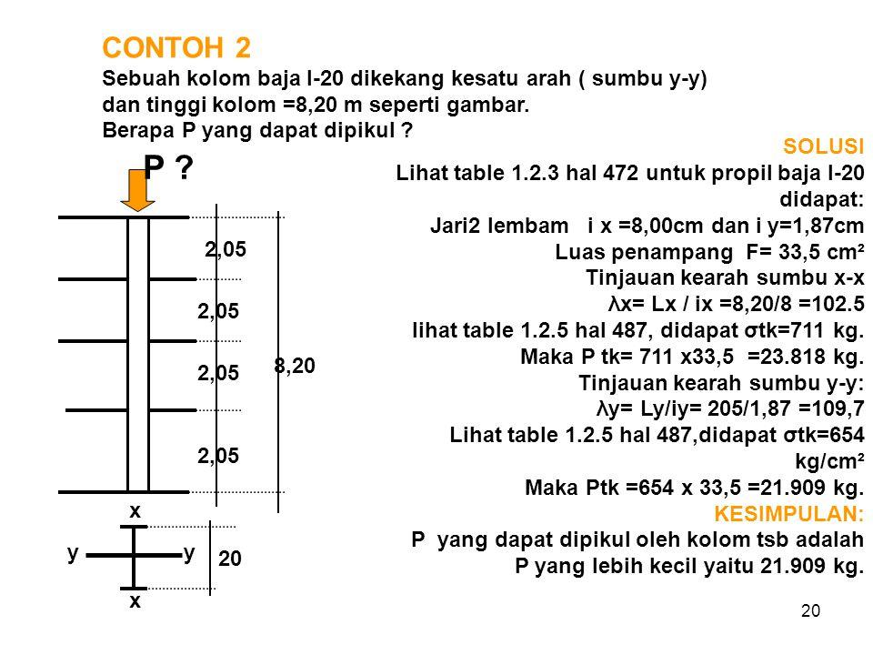 20 CONTOH 2 Sebuah kolom baja I-20 dikekang kesatu arah ( sumbu y-y) dan tinggi kolom =8,20 m seperti gambar. Berapa P yang dapat dipikul ? 2,05 8,20