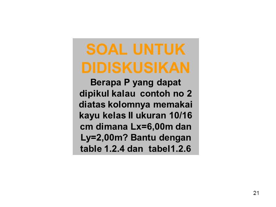 21 SOAL UNTUK DIDISKUSIKAN Berapa P yang dapat dipikul kalau contoh no 2 diatas kolomnya memakai kayu kelas II ukuran 10/16 cm dimana Lx=6,00m dan Ly=