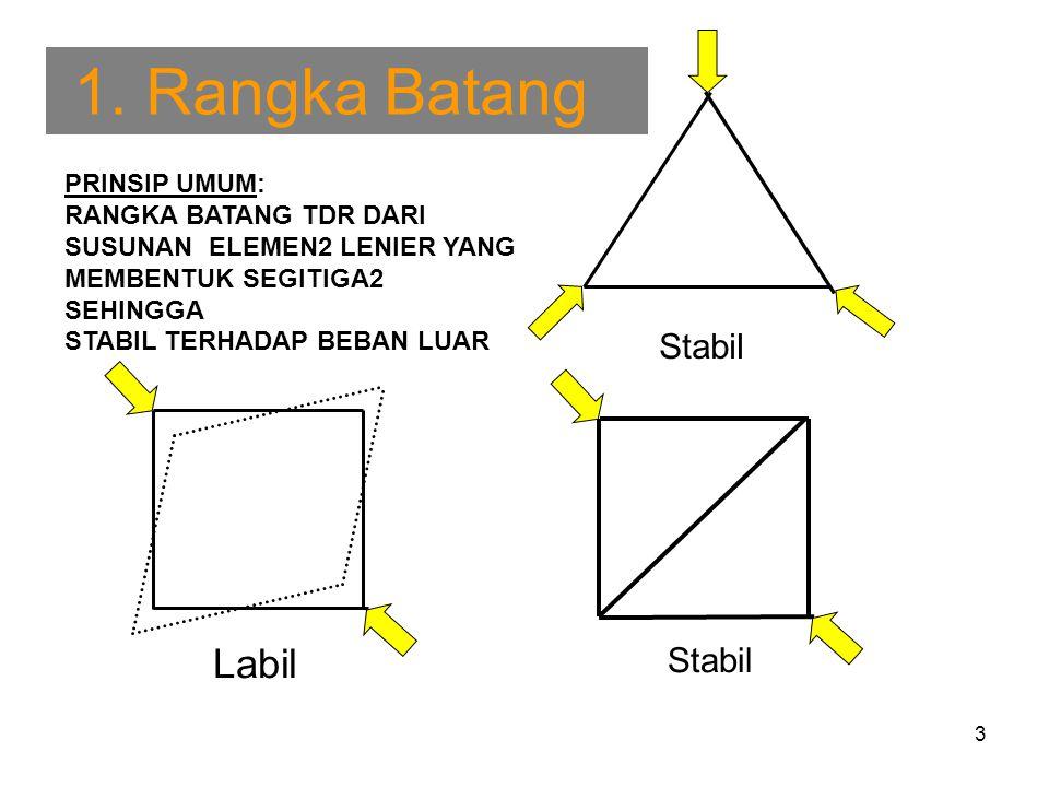 4 Konfigurasi bentuk2 rangka batang